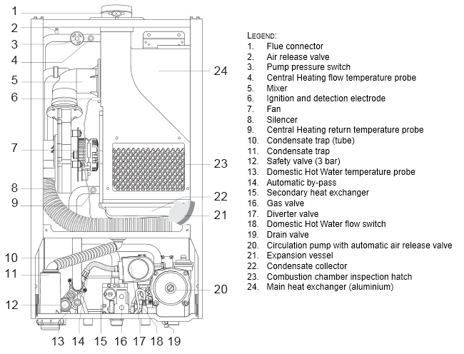 Considerations For Centrifugal Pump Priming in addition Model Railway Hornby Lo otive Review Drummond T9 Greyhound additionally 3548820 likewise Article furthermore BWRedGear. on coupling parts
