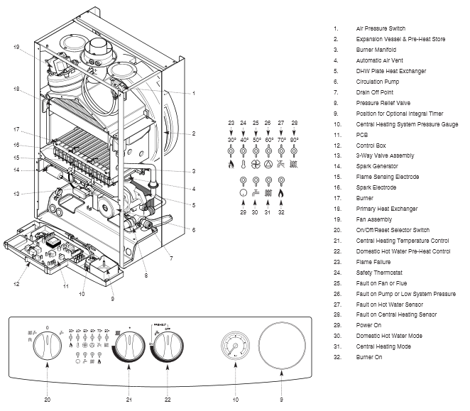 Baxi Boiler Parts Diagram - Schematics Wiring Diagrams •