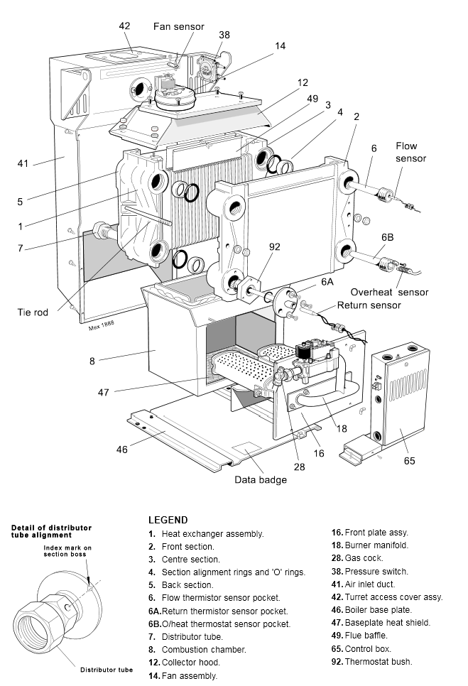 glow worm boiler instructions