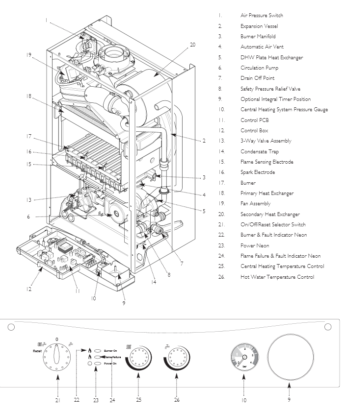 Oil Boiler Wiring Diagram