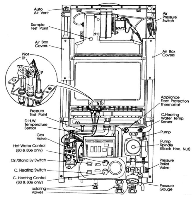 burnham steam boiler wiring diagram burnham boiler parts