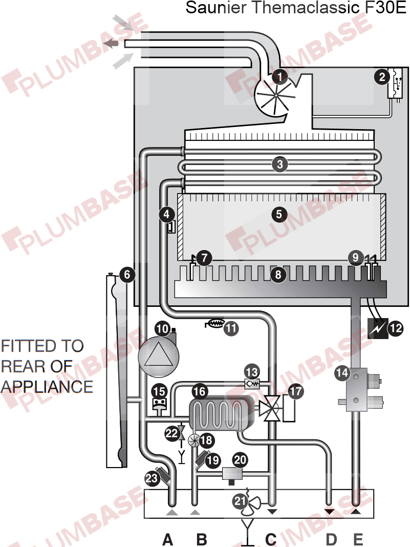 Saunier Themaclassic F30e Exploded Views And Parts List Circuit Diagram With