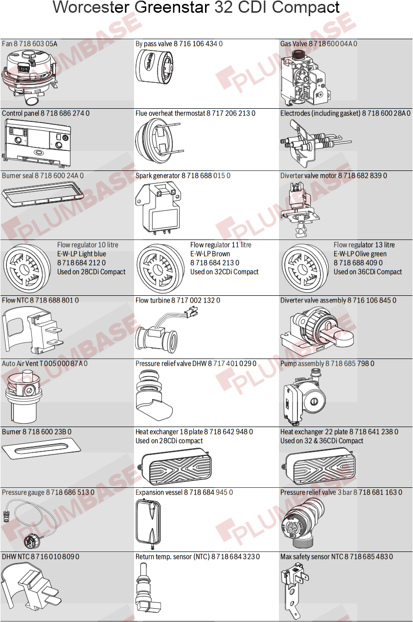 Famous Boiler Parts Diagram Composition - Everything You Need to ...
