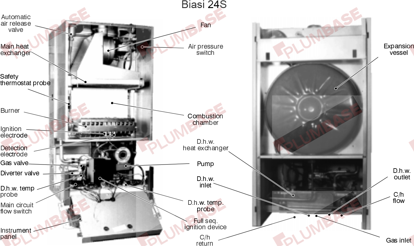 Biasi 24s exploded views and parts list diagram asfbconference2016 Gallery