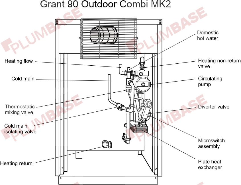 Peachy Grant 90 Outdoor Combi Module Mkii Exploded Views And Parts List Wiring 101 Orsalhahutechinfo