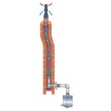 Flues & Accessories | Warmflow