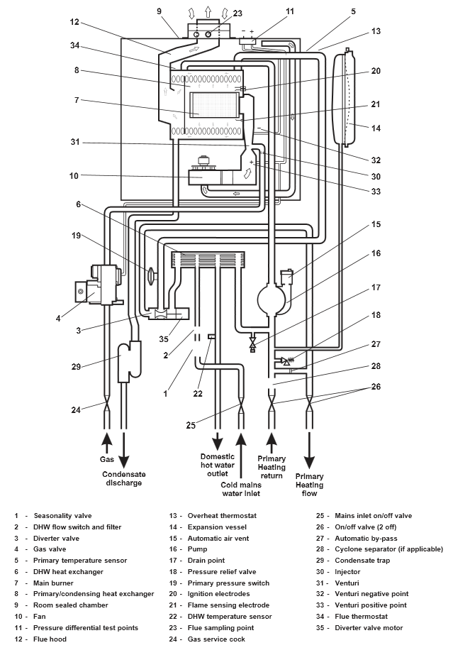 Worcester Combi Boiler Pipework Diagram - Circuit Connection Diagram •