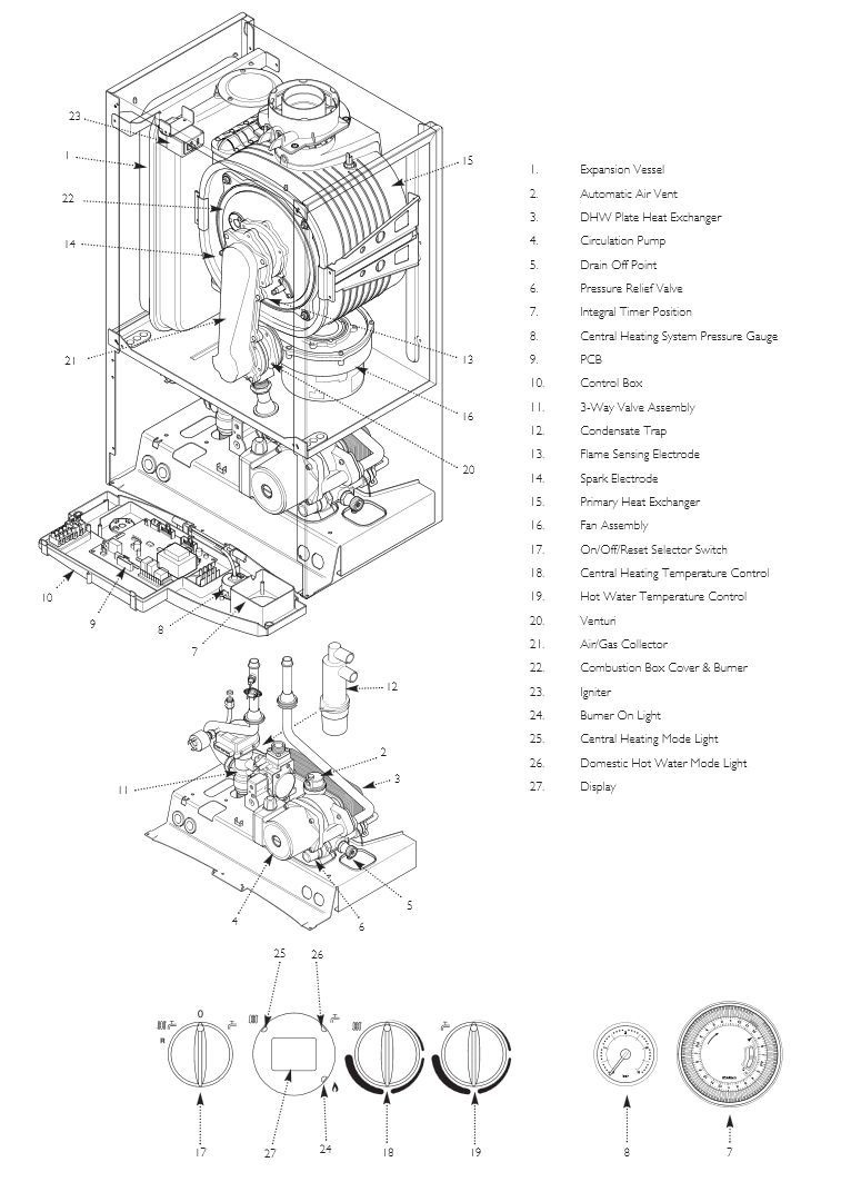 boiler manuals baxi platinum combi 33he platinum combi 33he parts list · view manual