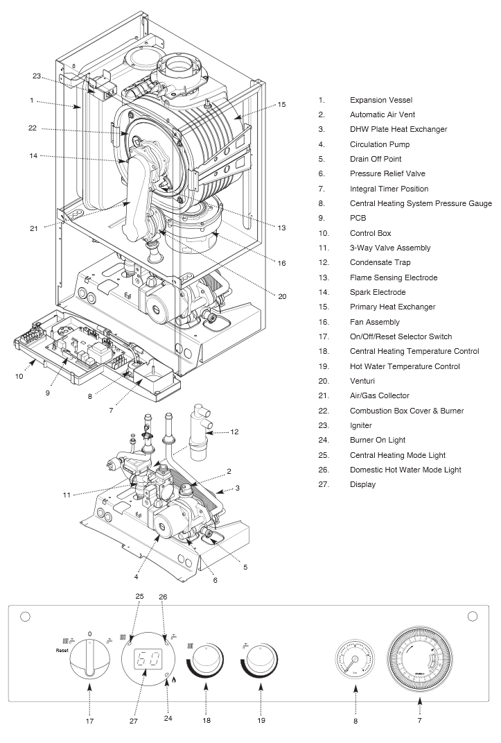 Boiler manuals potterton gold combi 33he gold combi 33he parts list view manual cheapraybanclubmaster Gallery