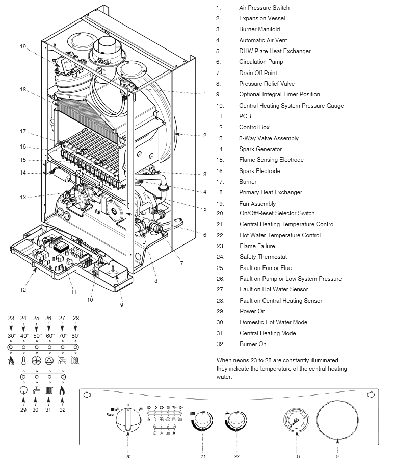Boiler manuals potterton performa 28 view manual asfbconference2016 Images