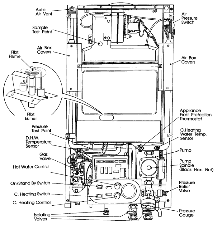 Boiler Parts: Vaillant Boiler Parts Manual