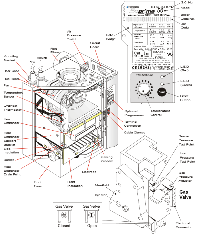 3549574 on johnson control box parts diagram