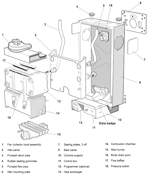 Boiler Manuals: Ideal Classic 260FF Products